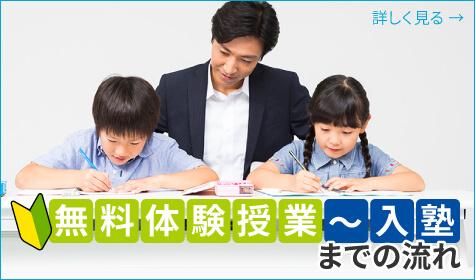 無料体験授業~入塾までの流れ